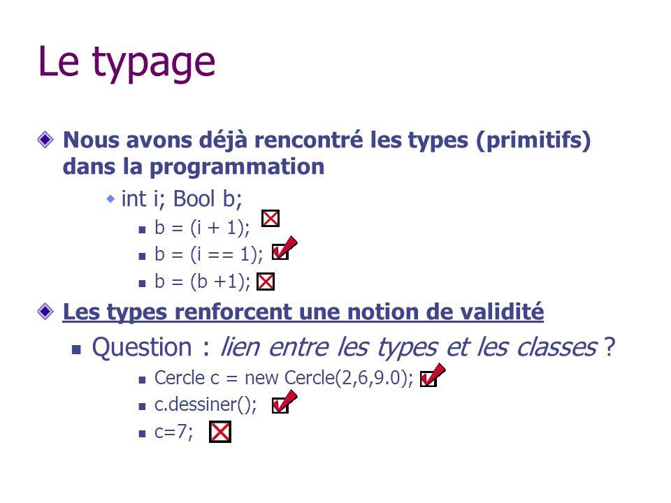 Le typage Nous avons déjà rencontré les types (primitifs) dans la programmation int i; Bool b; b = (i + 1); b = (i == 1); b = (b +1); Les types renfor