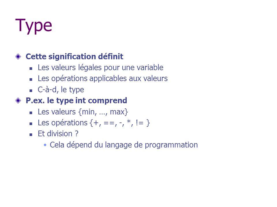 Type Cette signification définit Les valeurs légales pour une variable Les opérations applicables aux valeurs C-à-d, le type P.ex. le type int compren