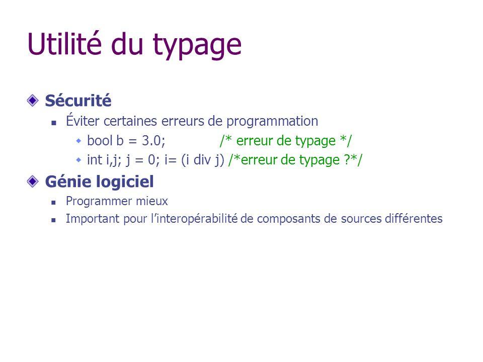 Utilité du typage Sécurité Éviter certaines erreurs de programmation bool b = 3.0; /* erreur de typage */ int i,j; j = 0; i= (i div j) /*erreur de typ