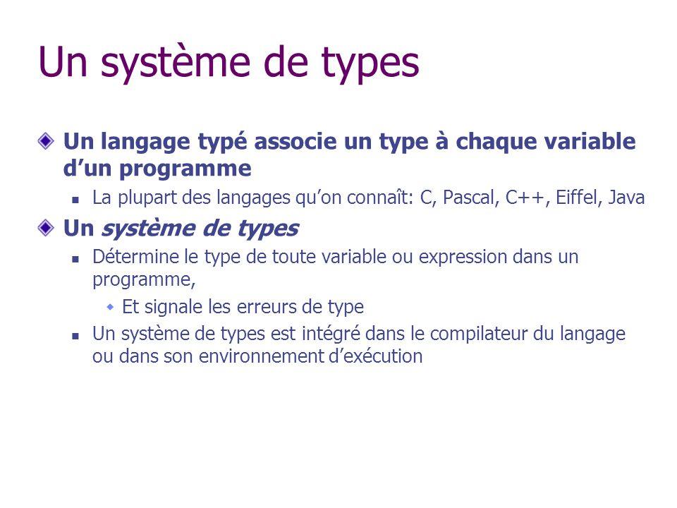 Un système de types Un langage typé associe un type à chaque variable dun programme La plupart des langages quon connaît: C, Pascal, C++, Eiffel, Java