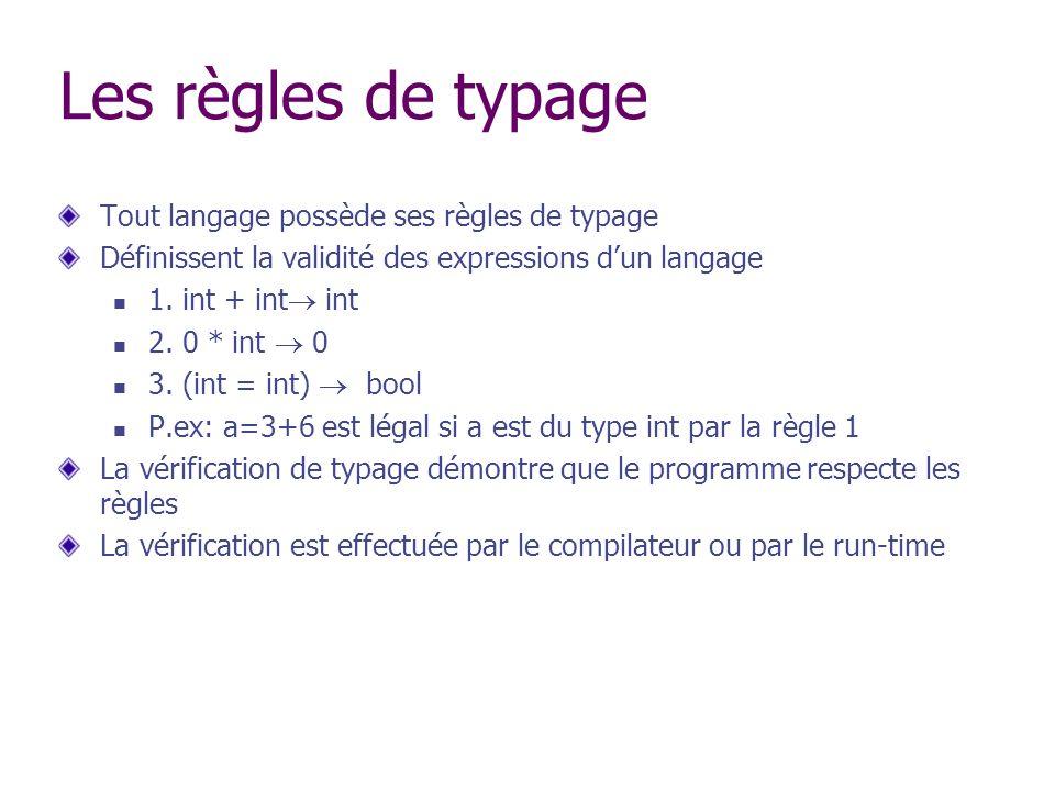 Les règles de typage Tout langage possède ses règles de typage Définissent la validité des expressions dun langage 1. int + int int 2. 0 * int 0 3. (i