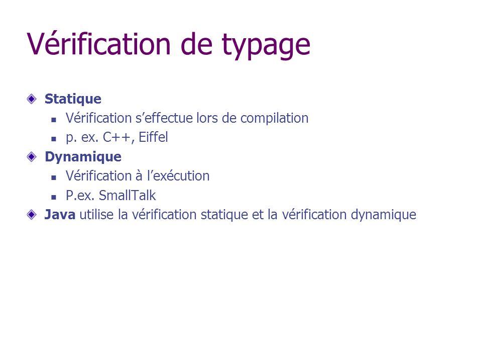 Vérification de typage Statique Vérification seffectue lors de compilation p. ex. C++, Eiffel Dynamique Vérification à lexécution P.ex. SmallTalk Java
