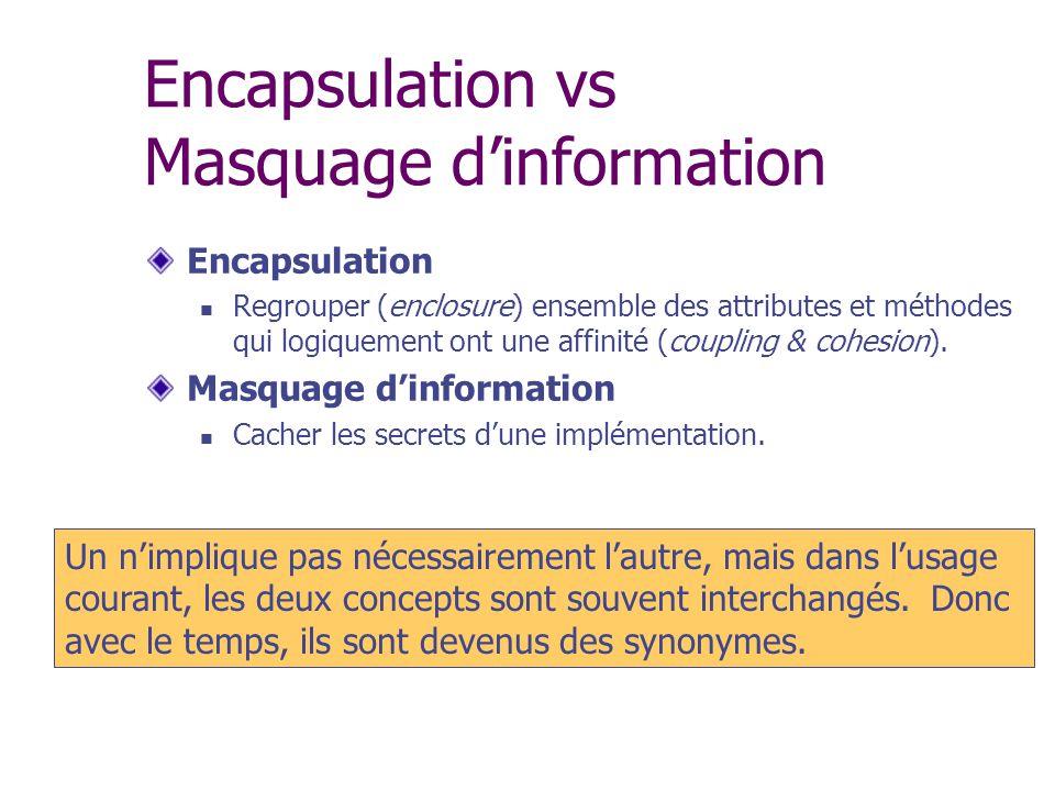 Encapsulation vs Masquage dinformation Encapsulation Regrouper (enclosure) ensemble des attributes et méthodes qui logiquement ont une affinité (coupl