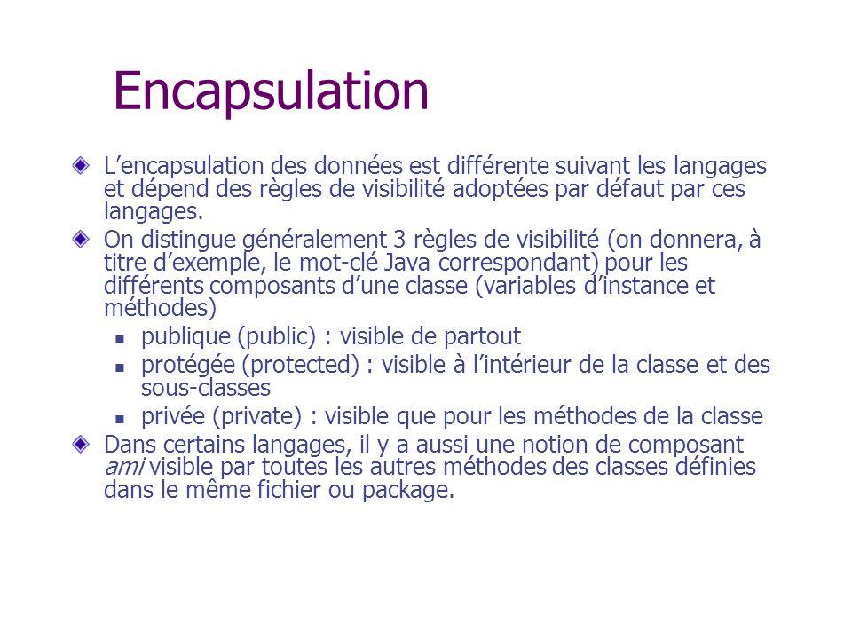Encapsulation Lencapsulation des données est différente suivant les langages et dépend des règles de visibilité adoptées par défaut par ces langages.