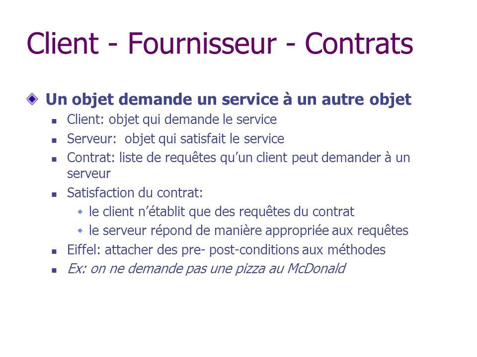 Client - Fournisseur - Contrats Un objet demande un service à un autre objet Client: objet qui demande le service Serveur: objet qui satisfait le serv