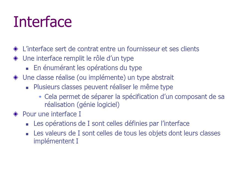 Interface Linterface sert de contrat entre un fournisseur et ses clients Une interface remplit le rôle dun type En énumérant les opérations du type Un