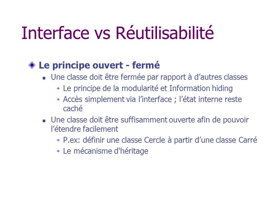 Interface vs Réutilisabilité Le principe ouvert - fermé Une classe doit être fermée par rapport à dautres classes Le principe de la modularité et Info