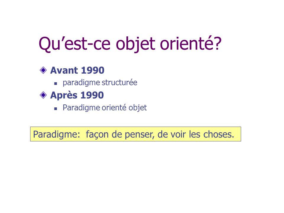 Quest-ce objet orienté? Avant 1990 paradigme structurée Après 1990 Paradigme orienté objet Paradigme: façon de penser, de voir les choses.