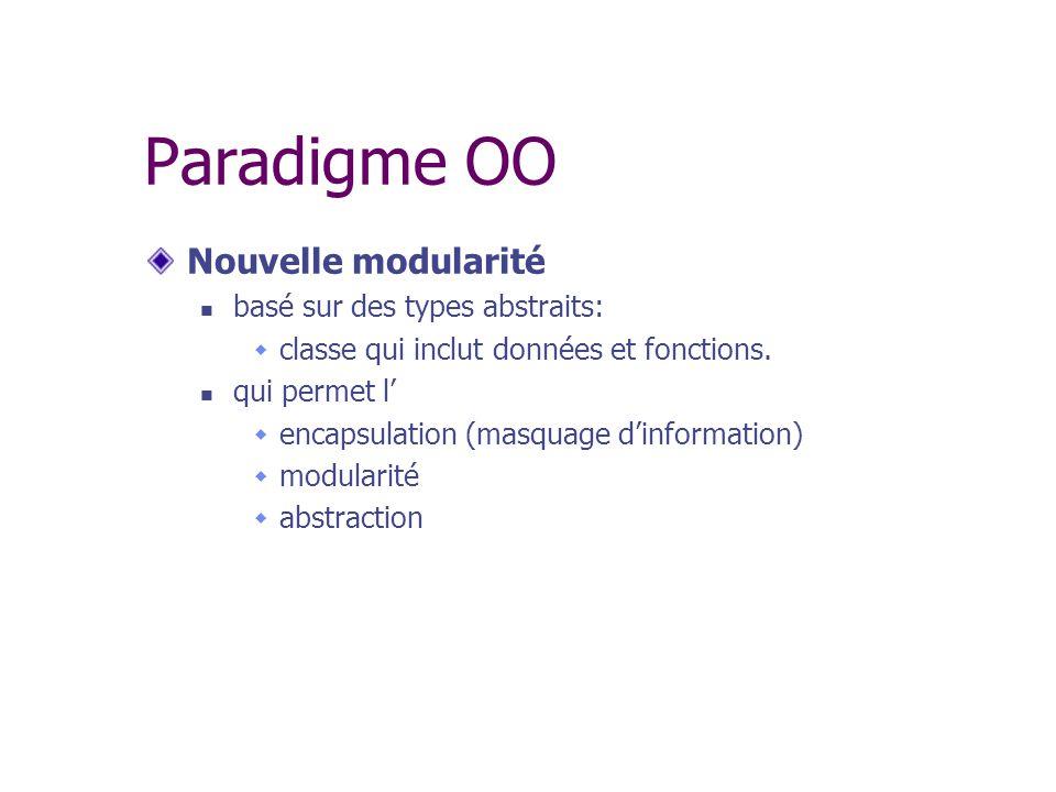 Paradigme OO Nouvelle modularité basé sur des types abstraits: classe qui inclut données et fonctions. qui permet l encapsulation (masquage dinformati