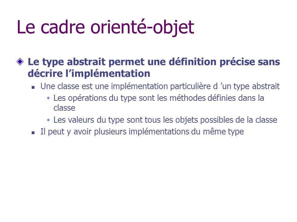 Le cadre orienté-objet Le type abstrait permet une définition précise sans décrire limplémentation Une classe est une implémentation particulière d un