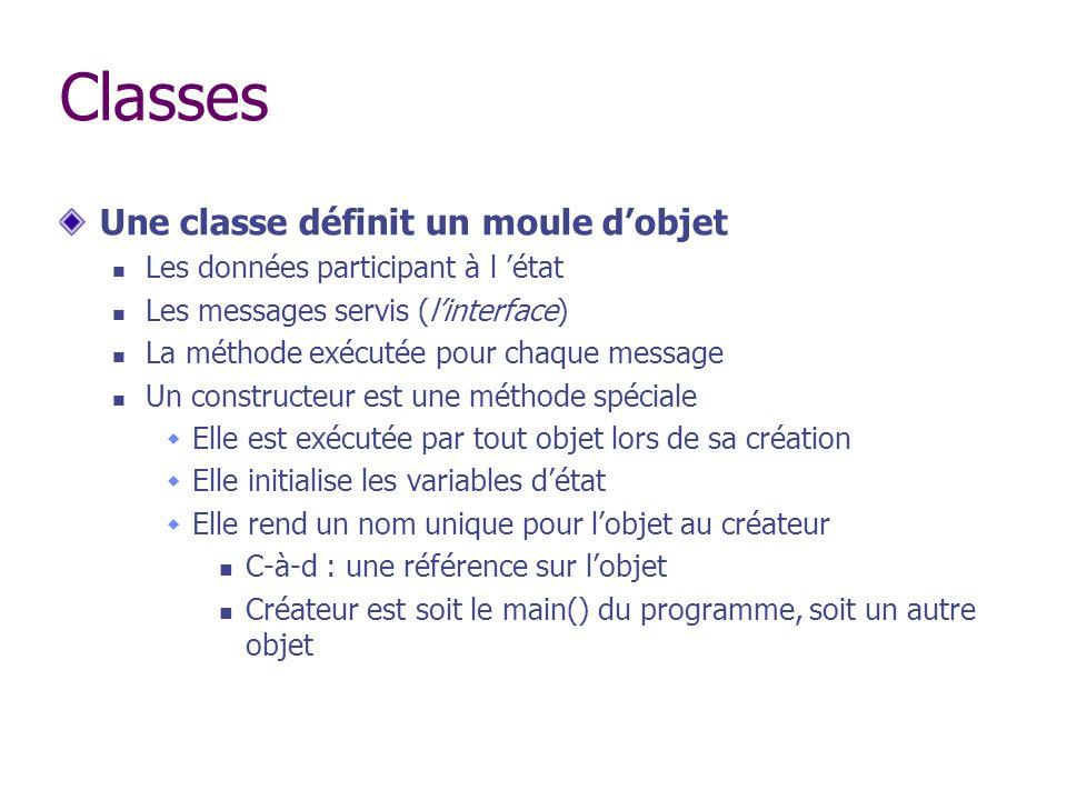 Classes Une classe définit un moule dobjet Les données participant à l état Les messages servis (linterface) La méthode exécutée pour chaque message U