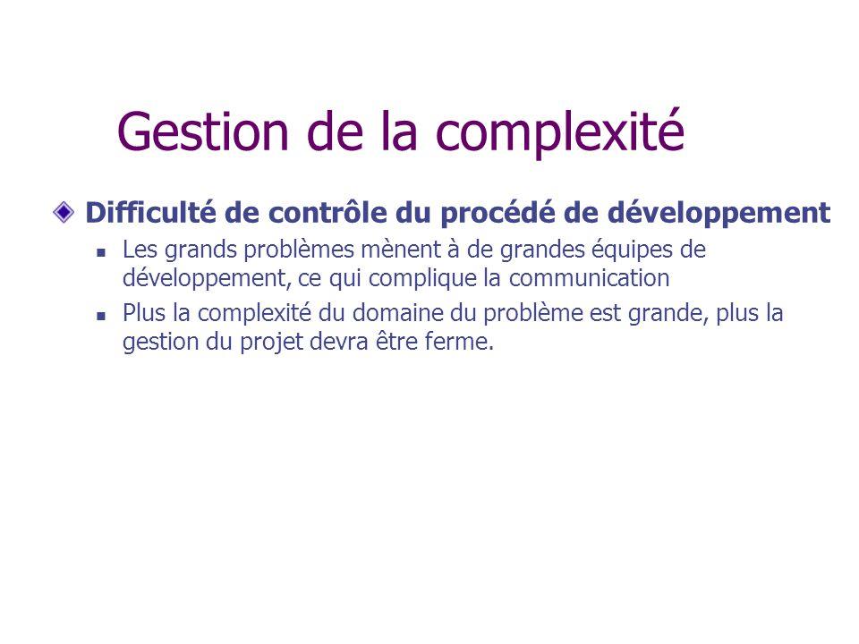 Gestion de la complexité Difficulté de contrôle du procédé de développement Les grands problèmes mènent à de grandes équipes de développement, ce qui
