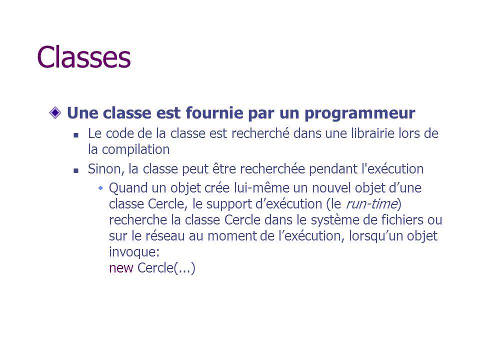 Classes Une classe est fournie par un programmeur Le code de la classe est recherché dans une librairie lors de la compilation Sinon, la classe peut ê