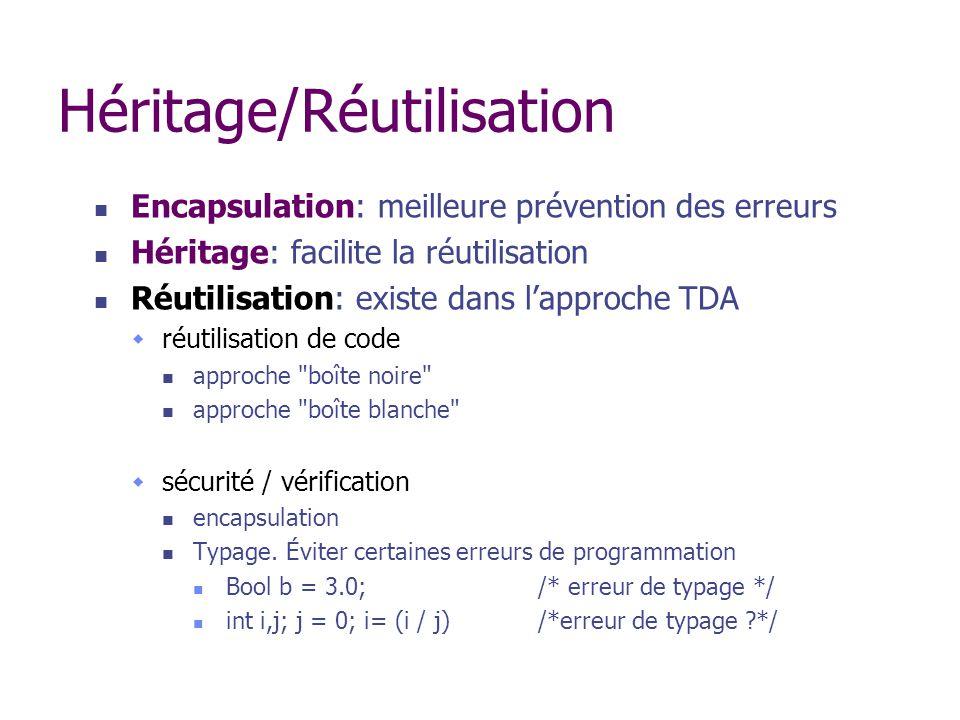 Héritage/Réutilisation Encapsulation: meilleure prévention des erreurs Héritage: facilite la réutilisation Réutilisation: existe dans lapproche TDA ré