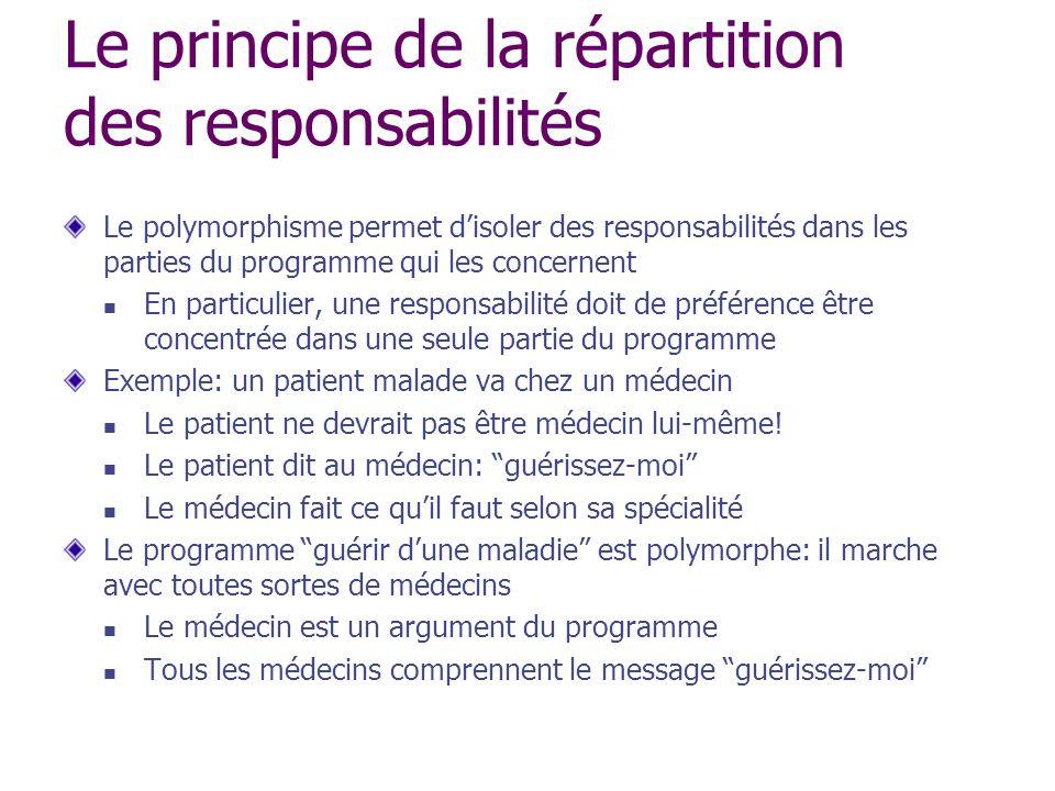 Le principe de la répartition des responsabilités Le polymorphisme permet disoler des responsabilités dans les parties du programme qui les concernent