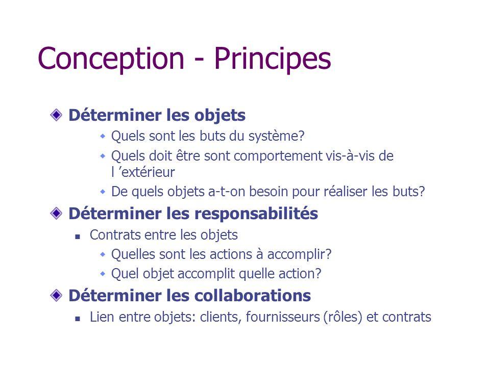Conception - Principes Déterminer les objets Quels sont les buts du système? Quels doit être sont comportement vis-à-vis de l extérieur De quels objet
