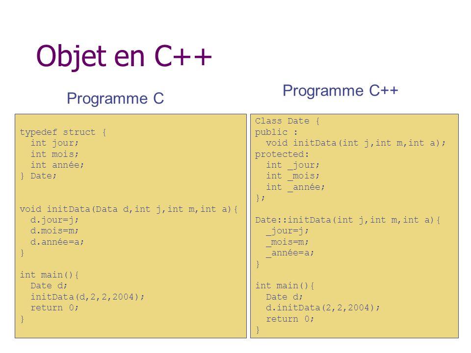 Objet en C++ typedef struct { int jour; int mois; int année; } Date; void initData(Data d,int j,int m,int a){ d.jour=j; d.mois=m; d.année=a; } int mai