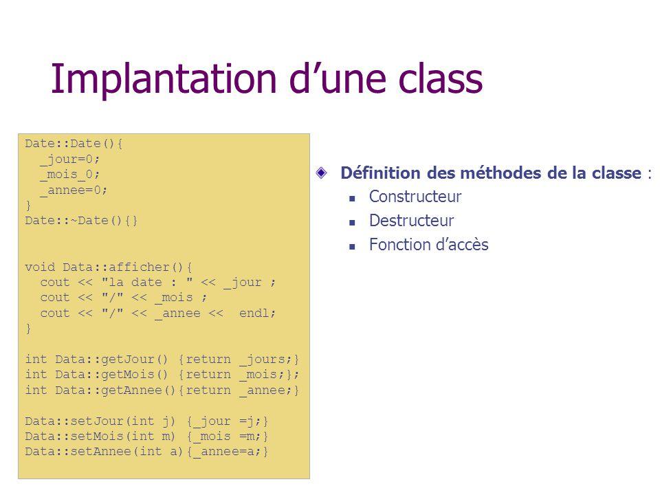 Implantation dune class Définition des méthodes de la classe : Constructeur Destructeur Fonction daccès Date::Date(){ _jour=0; _mois_0; _annee=0; } Da