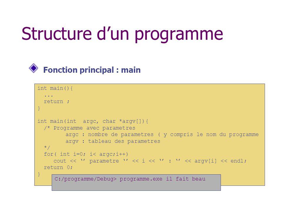 Structure dun programme Fonction principal : main int main(){... return ; } int main(int argc, char *argv[]){ /* Programme avec parametres argc : nomb