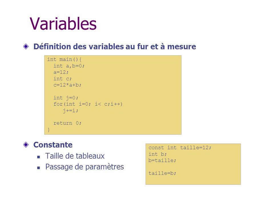 Variables Définition des variables au fur et à mesure Constante Taille de tableaux Passage de paramètres int main(){ int a,b=0; a=12; int c; c=12*a+b;