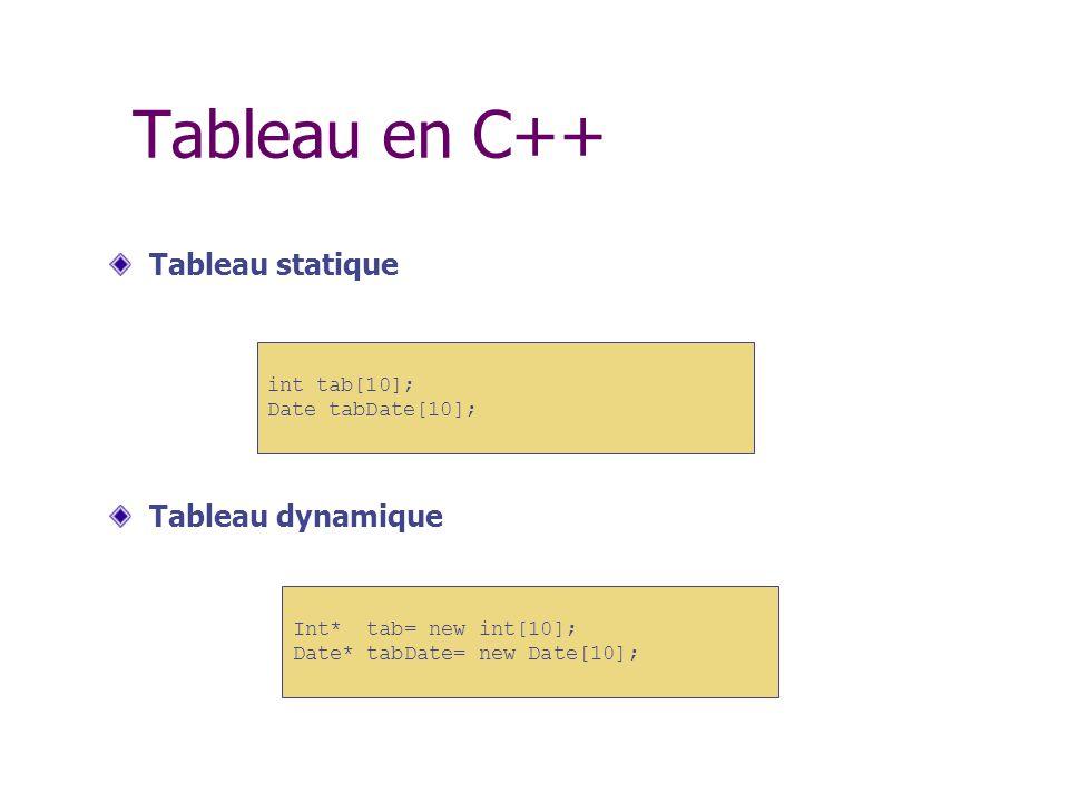 Tableau en C++ Tableau statique Tableau dynamique int tab[10]; Date tabDate[10]; Int* tab= new int[10]; Date* tabDate= new Date[10];