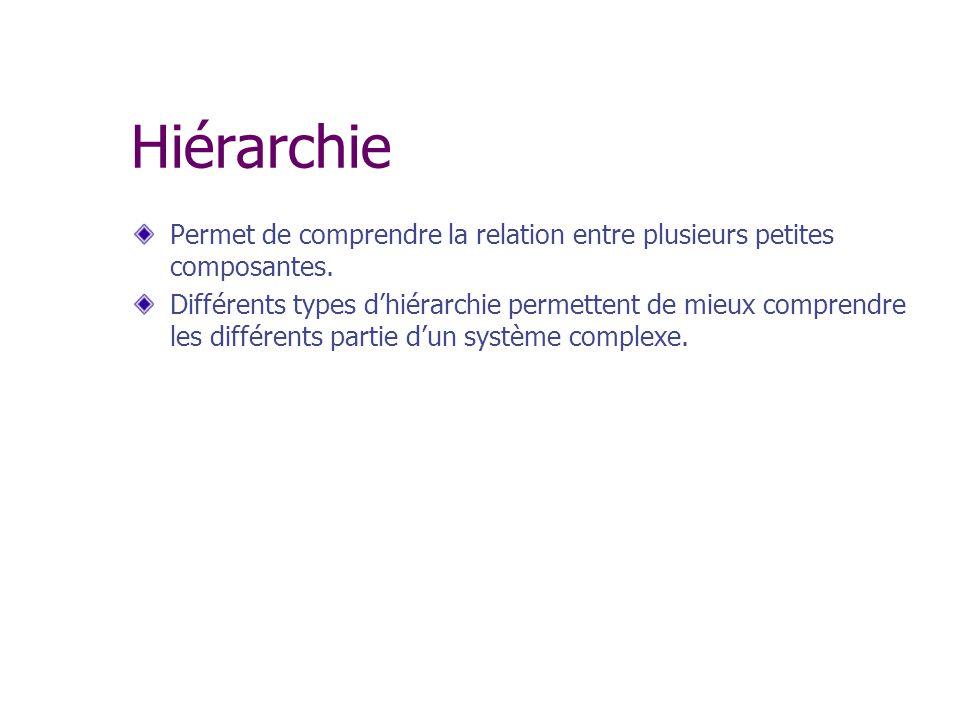 Vérification de typage Statique Vérification seffectue lors de compilation p.