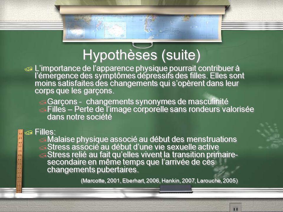 Hypothèses (suite) Limportance de lapparence physique pourrait contribuer à lémergence des symptômes dépressifs des filles. Elles sont moins satisfait