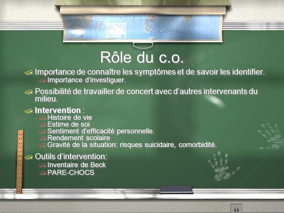 Rôle du c.o. Importance de connaître les symptômes et de savoir les identifier. Importance dinvestiguer. Possibilité de travailler de concert avec dau