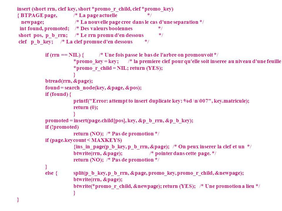 insert (short rrn, clef key, short *promo_r_child, clef *promo_key) { BTPAGE page, /* La page actuelle */ newpage; /* La nouvelle page cree dans le cas d une separation */ int found, promoted; /* Des valeurs boolennes */ short pos, p_b_rrn; /* Le rrn promu d en dessous */ clef p_b_key; /* La clef promue d en dessous */ if (rrn == NIL) { /* Une fois passe le bas de l arbre on promouvoit */ *promo_key = key; /* la premiere clef pour qu elle soit inseree au niveau d une feuille */ *promo_r_child = NIL; return (YES); } btread(rrn, &page); found = search_node(key, &page, &pos); if (found) { printf( Error: attempt to insert duplicate key: %d \n\007 , key.matricule); return (0); } promoted = insert(page.child[pos], key, &p_b_rrn, &p_b_key); if (!promoted) return (NO); /* Pas de promotion */ if (page.keycount < MAXKEYS) {ins_in_page(p_b_key, p_b_rrn, &page); /* On peux inserer la clef et un */ btwrite(rrn, &page); /* pointer dans cette page.
