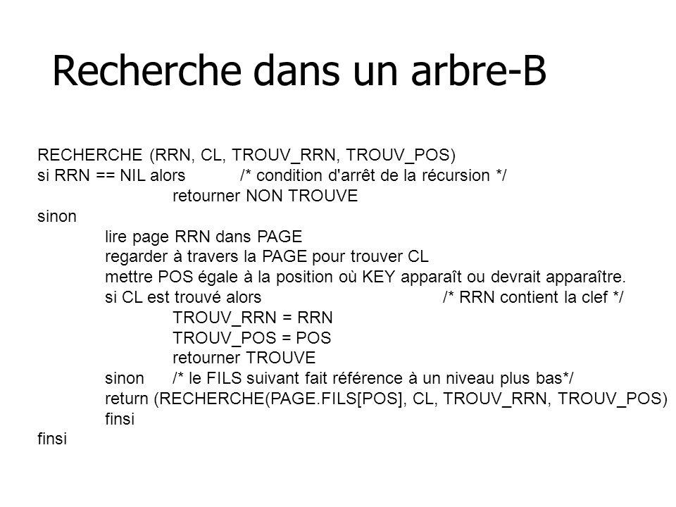 RECHERCHE (RRN, CL, TROUV_RRN, TROUV_POS) si RRN == NIL alors/* condition d'arrêt de la récursion */ retourner NON TROUVE sinon lire page RRN dans PAG