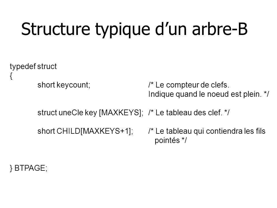 Ajout dans un arbre-B int main() {…… /* ouverture du fichier index*/ if btOpen() root = getRoot(); else {btfd = fopen( btree.dat , wb+ ); key = getClef(); /*première clé*/ root = createRoot(key, NIL, NIL); } key = getClef(); /* une clé à insérer*/ do { promoted = insert(root, key, &promoRrn, &promoKey); if (promoted) root = createRoot(promoKey, root, promoRrn); key = getClef(); } while( /* il y a une clé*/ ); }