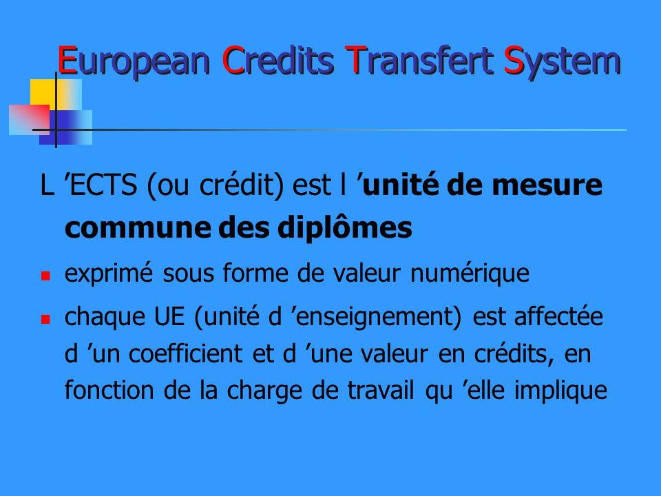 L ECTS (ou crédit) est l unité de mesure commune des diplômes exprimé sous forme de valeur numérique chaque UE (unité d enseignement) est affectée d u