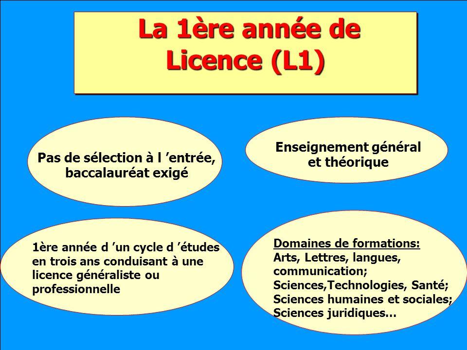 La 1ère année de Licence (L1) La 1ère année de Licence (L1) Pas de sélection à l entrée, baccalauréat exigé Enseignement général et théorique 1ère ann