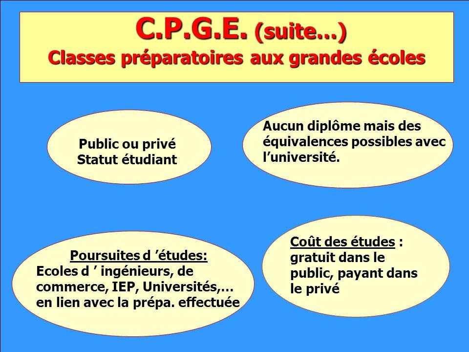 C.P.G.E. (suite…) Classes préparatoires aux grandes écoles C.P.G.E. (suite…) Classes préparatoires aux grandes écoles Public ou privé Statut étudiant