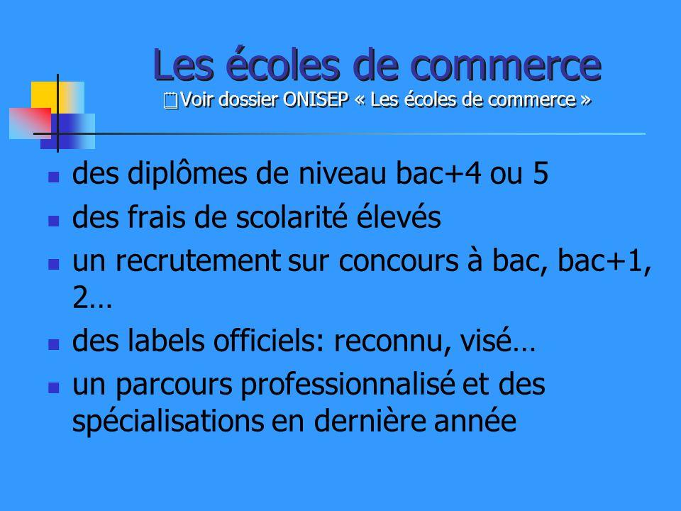 Les écoles de commerce Voir dossier ONISEP « Les écoles de commerce » des diplômes de niveau bac+4 ou 5 des frais de scolarité élevés un recrutement s