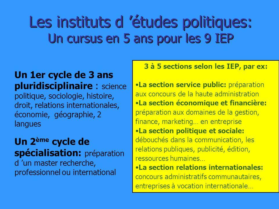 Les instituts d études politiques: Un cursus en 5 ans pour les 9 IEP Un 1er cycle de 3 ans pluridisciplinaire : science politique, sociologie, histoir