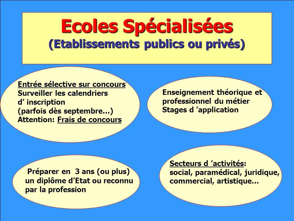 Ecoles Spécialisées (Etablissements publics ou privés) Entrée sélective sur concours Surveiller les calendriers d inscription (parfois dès septembre…)
