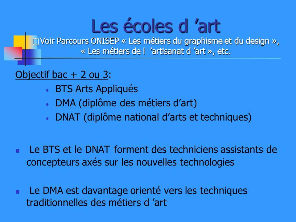 Les écoles d art Voir Parcours ONISEP « Les métiers du graphisme et du design », « Les métiers de l artisanat d art », etc. Objectif bac + 2 ou 3: BTS