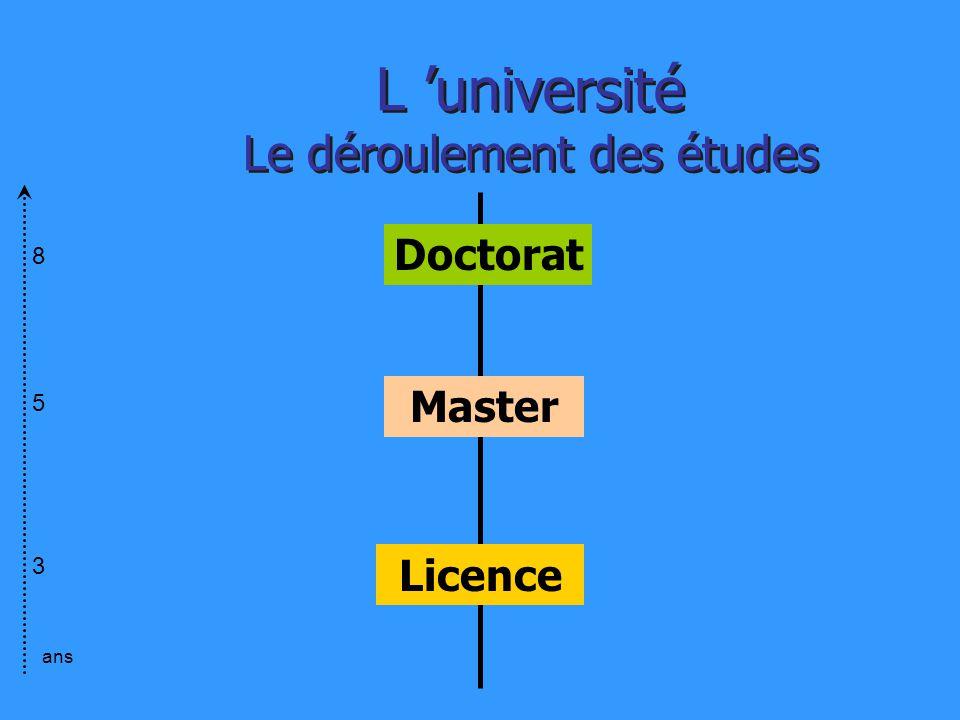 Licence Master L université Le déroulement des études Doctorat 853853 ans