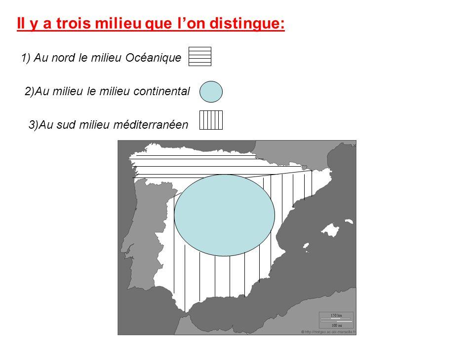 Climat Méditerranéen Climat continental Climat Océanique