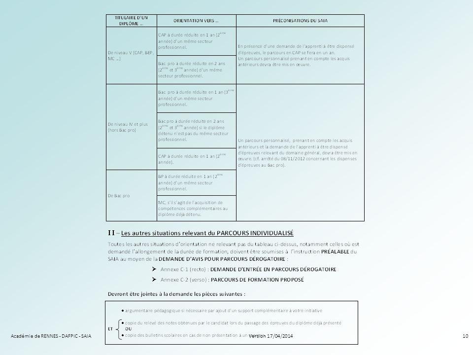 Académie de RENNES - DAFPIC - SAIA10Version 17/04/2014