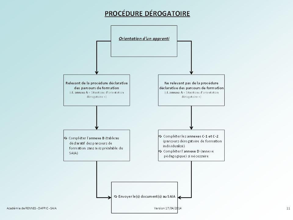 Académie de RENNES - DAFPIC - SAIA11Version 17/04/2014