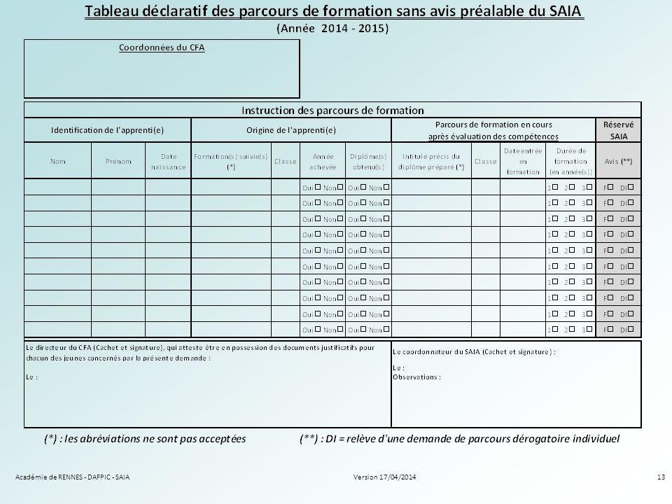 Version 17/04/2014Académie de RENNES - DAFPIC - SAIA13