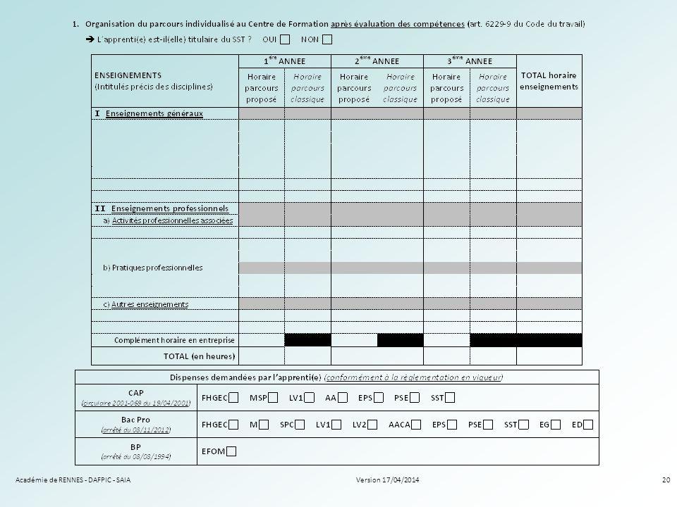 Version 17/04/2014Académie de RENNES - DAFPIC - SAIA20