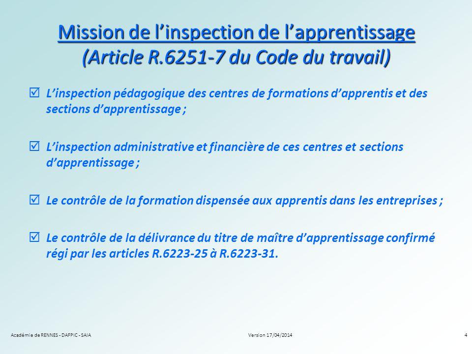 Version 17/04/2014Académie de RENNES - DAFPIC - SAIA4 Mission de linspection de lapprentissage (Article R.6251-7 du Code du travail) Linspection pédag