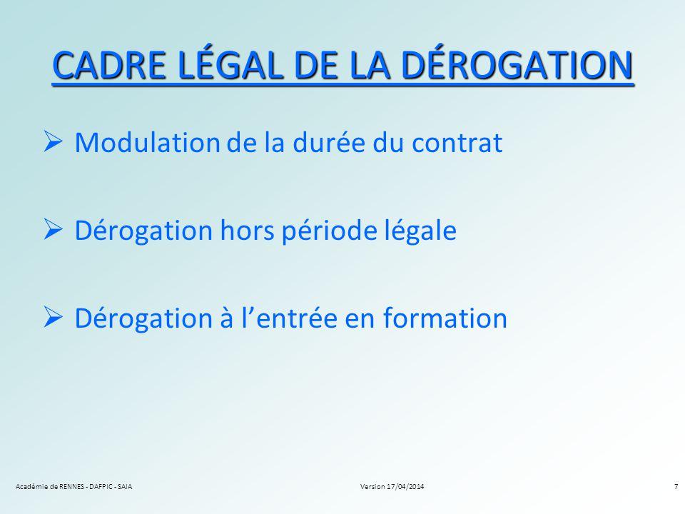 Version 17/04/2014Académie de RENNES - DAFPIC - SAIA7 CADRE LÉGAL DE LA DÉROGATION Modulation de la durée du contrat Dérogation hors période légale Dé