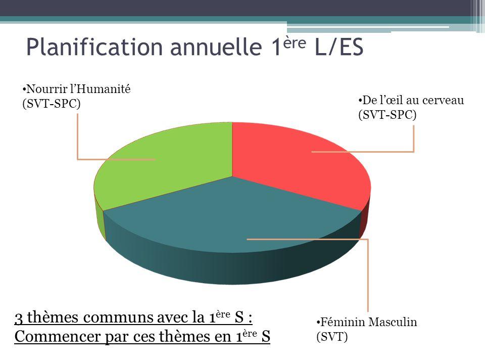 Planification annuelle 1 ère L/ES Nourrir lHumanité (SVT-SPC) De lœil au cerveau (SVT-SPC) Féminin Masculin (SVT) 3 thèmes communs avec la 1 ère S : C
