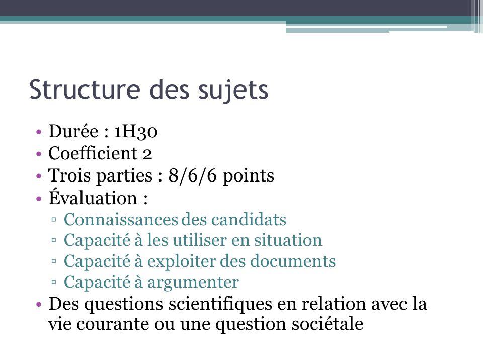 Structure des sujets Durée : 1H30 Coefficient 2 Trois parties : 8/6/6 points Évaluation : Connaissances des candidats Capacité à les utiliser en situa
