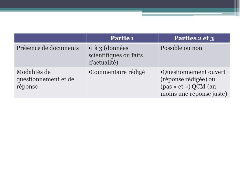 Partie 1Parties 2 et 3 Présence de documents 1 à 3 (données scientifiques ou faits dactualité) Possible ou non Modalités de questionnement et de répon