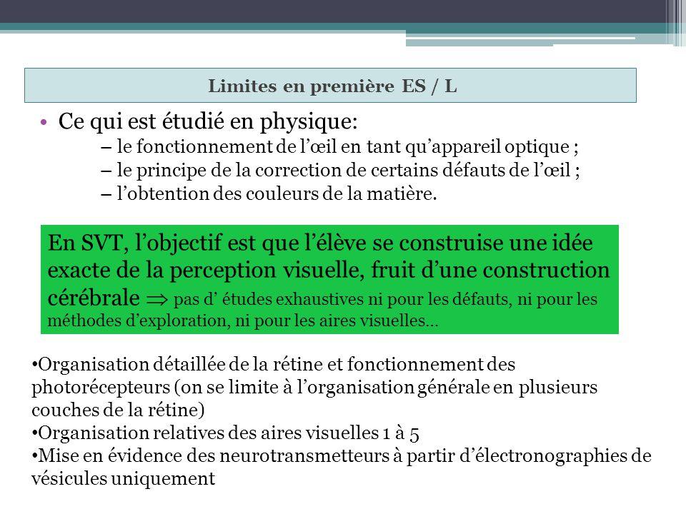 Limites en première ES / L Ce qui est étudié en physique: – le fonctionnement de lœil en tant quappareil optique ; – le principe de la correction de c